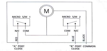 (주)알코 모터 구동형 삼방변 ATV300-11/13 3